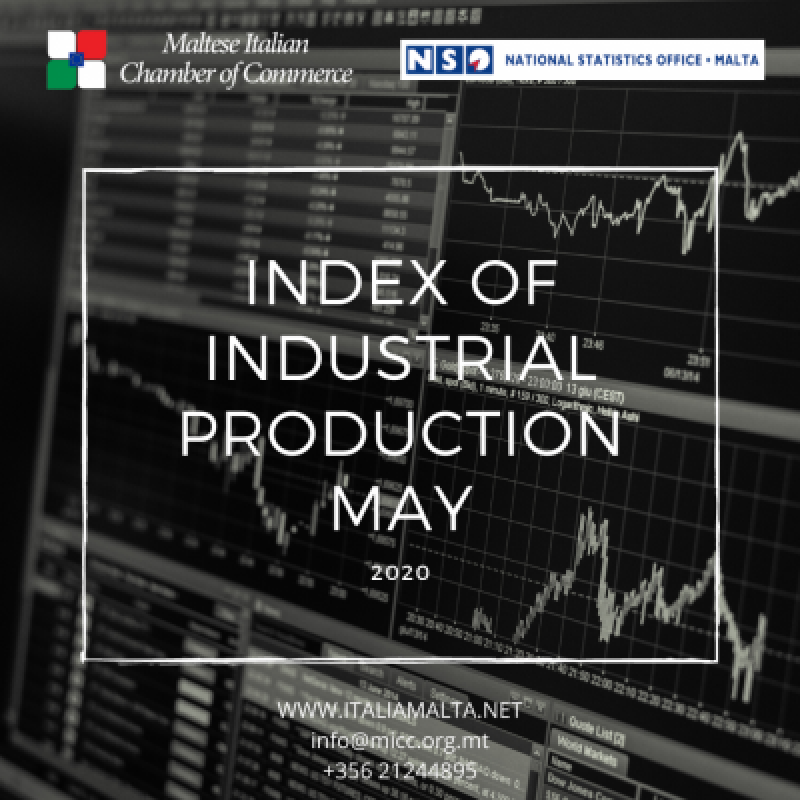 INDEX OF INDUSTRIAL PRODUCTION: MAY 2020